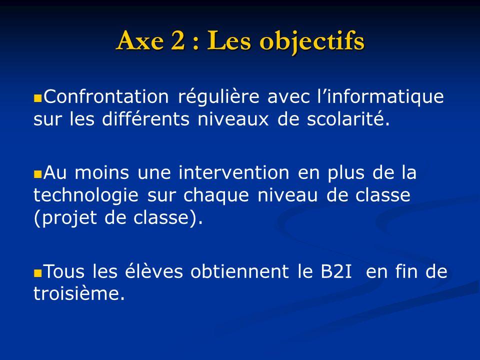 Axe 2 : Les objectifs Confrontation régulière avec linformatique sur les différents niveaux de scolarité. Au moins une intervention en plus de la tech
