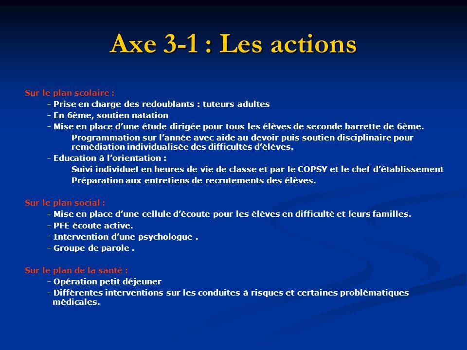 Axe 3-1 : Les actions Sur le plan scolaire : - Prise en charge des redoublants : tuteurs adultes - En 6ème, soutien natation - Mise en place dune étud