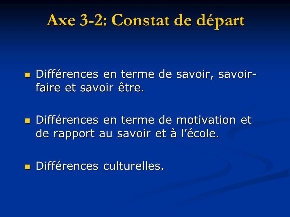 Axe 3-2: Constat de départ Différences en terme de savoir, savoir- faire et savoir être. Différences en terme de savoir, savoir- faire et savoir être.