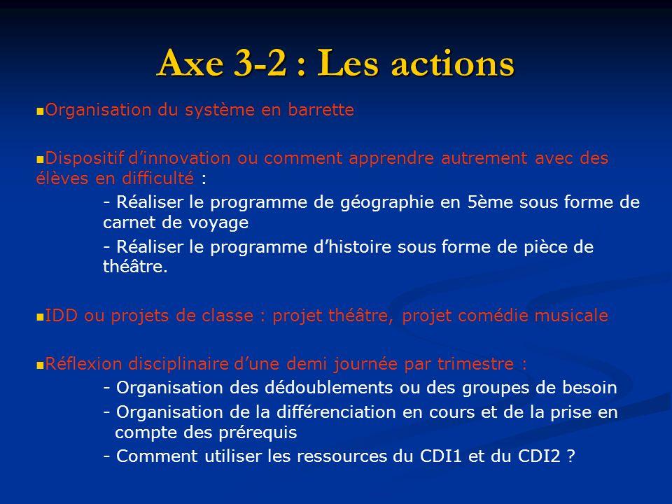 Axe 3-2 : Les actions Organisation du système en barrette Dispositif dinnovation ou comment apprendre autrement avec des élèves en difficulté : - Réal