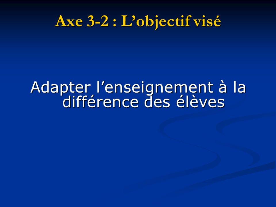 Axe 3-2 : Lobjectif visé Adapter lenseignement à la différence des élèves