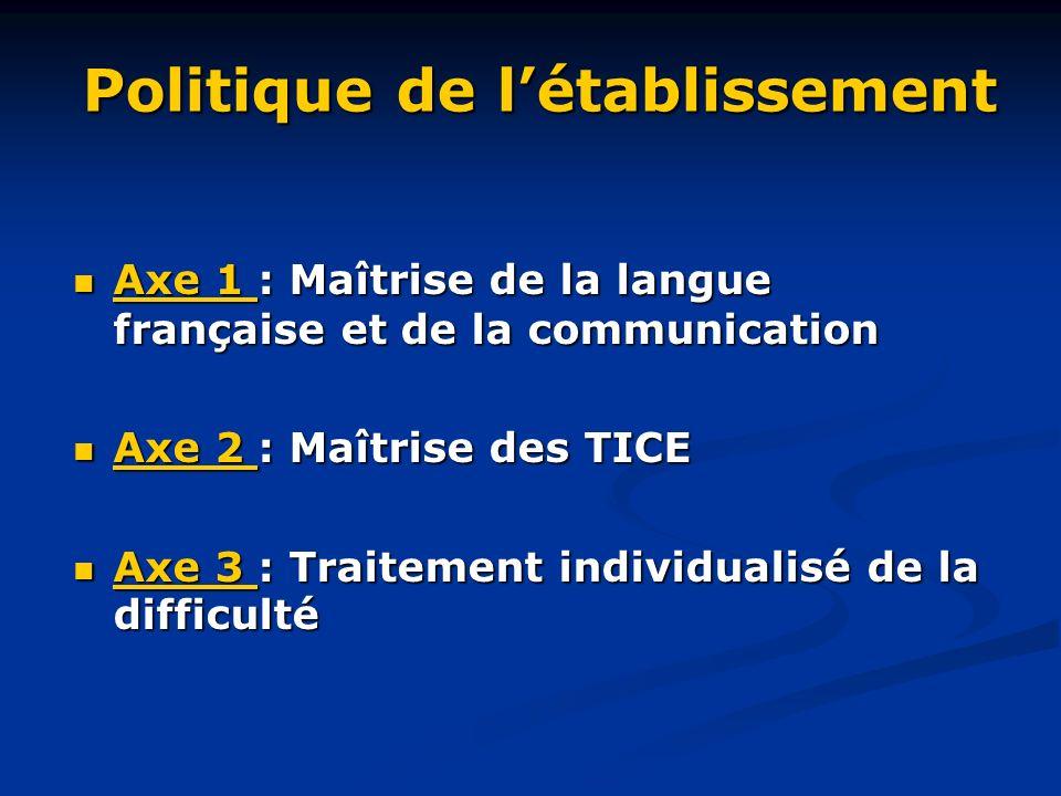 Politique de létablissement Axe 1 : Maîtrise de la langue française et de la communication Axe 1 Axe 2 : Maîtrise des TICE Axe 2 Axe 3 : Traitement in