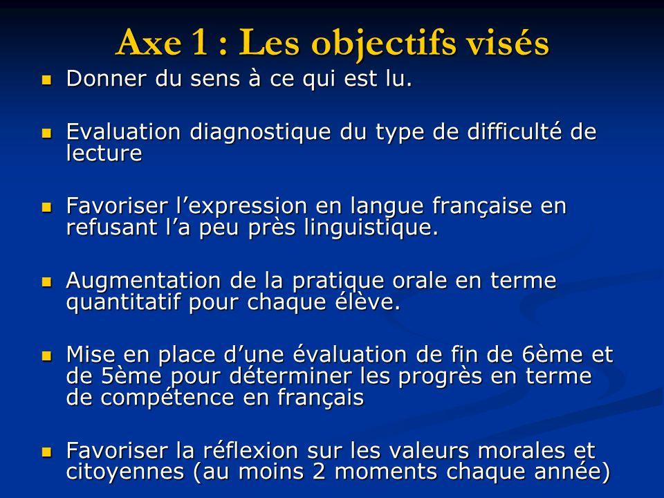 Axe 1 : Les objectifs visés Donner du sens à ce qui est lu. Donner du sens à ce qui est lu. Evaluation diagnostique du type de difficulté de lecture E