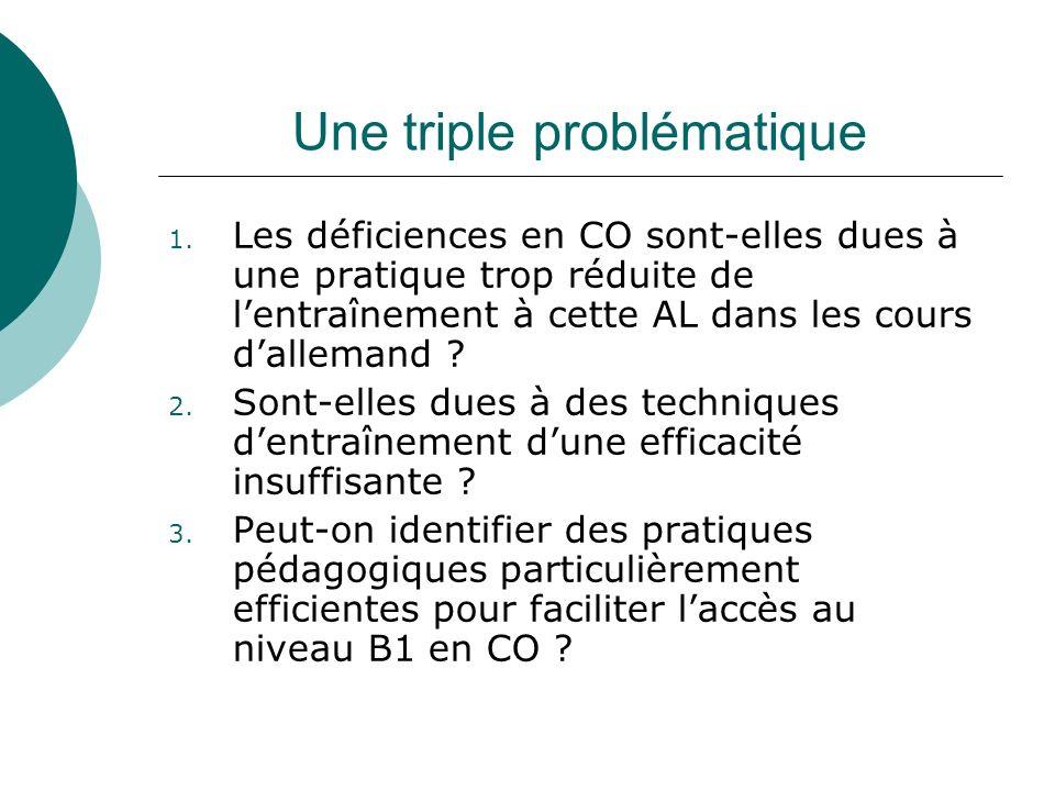 Une triple problématique 1. Les déficiences en CO sont-elles dues à une pratique trop réduite de lentraînement à cette AL dans les cours dallemand ? 2
