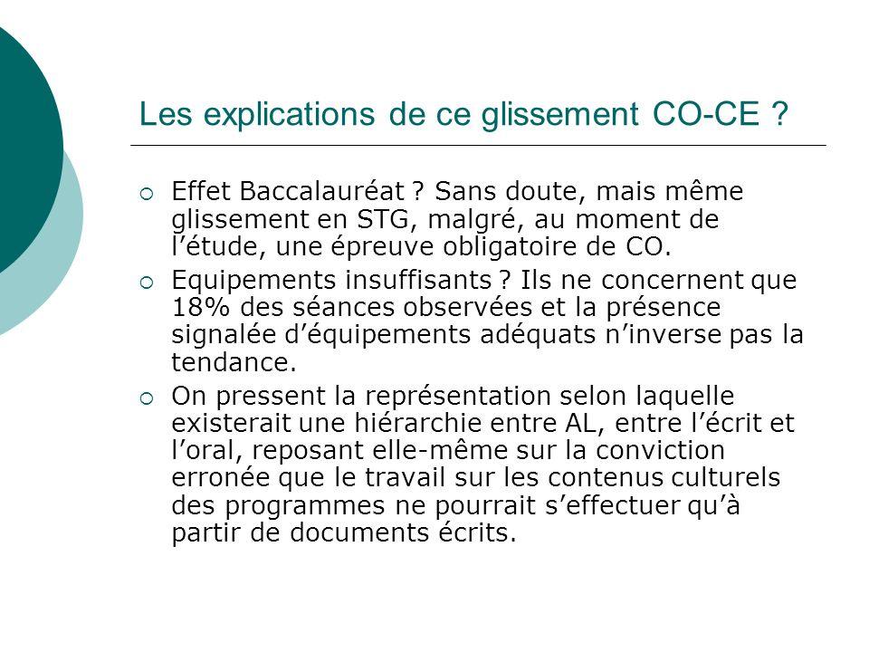 Les explications de ce glissement CO-CE . Effet Baccalauréat .