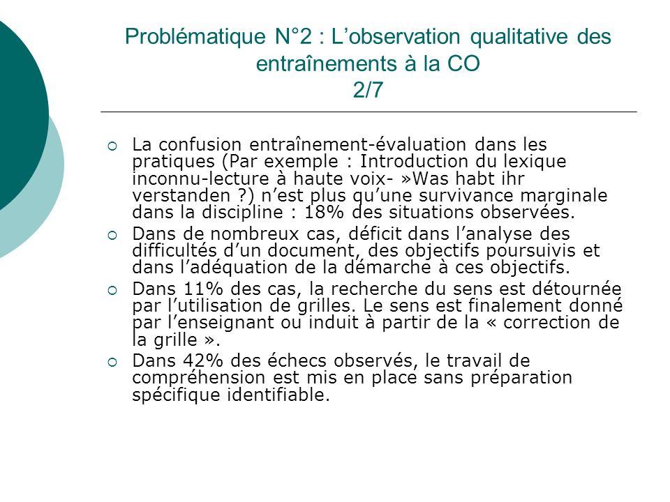 Problématique N°2 : Lobservation qualitative des entraînements à la CO 2/7 La confusion entraînement-évaluation dans les pratiques (Par exemple : Intr