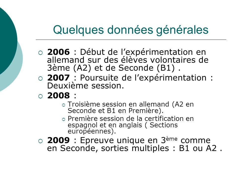 Quelques données générales 2006 : Début de lexpérimentation en allemand sur des élèves volontaires de 3ème (A2) et de Seconde (B1). 2007 : Poursuite d