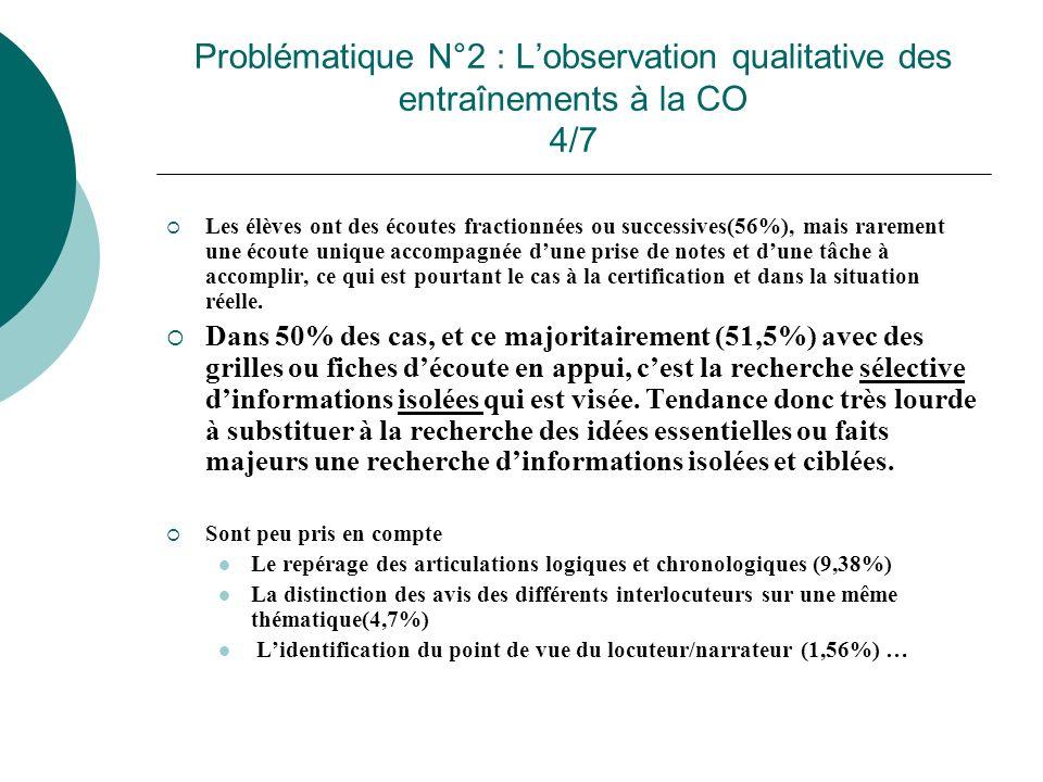 Problématique N°2 : Lobservation qualitative des entraînements à la CO 4/7 Les élèves ont des écoutes fractionnées ou successives(56%), mais rarement