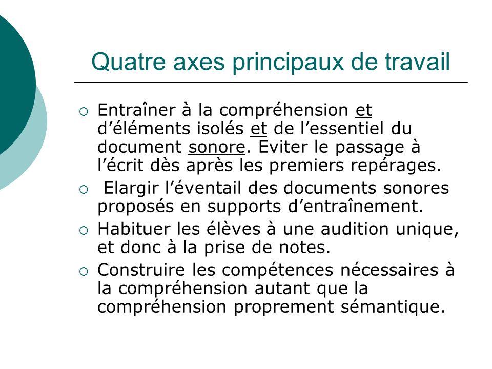 Quatre axes principaux de travail Entraîner à la compréhension et déléments isolés et de lessentiel du document sonore. Eviter le passage à lécrit dès