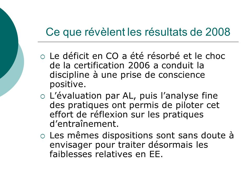 Ce que révèlent les résultats de 2008 Le déficit en CO a été résorbé et le choc de la certification 2006 a conduit la discipline à une prise de conscience positive.
