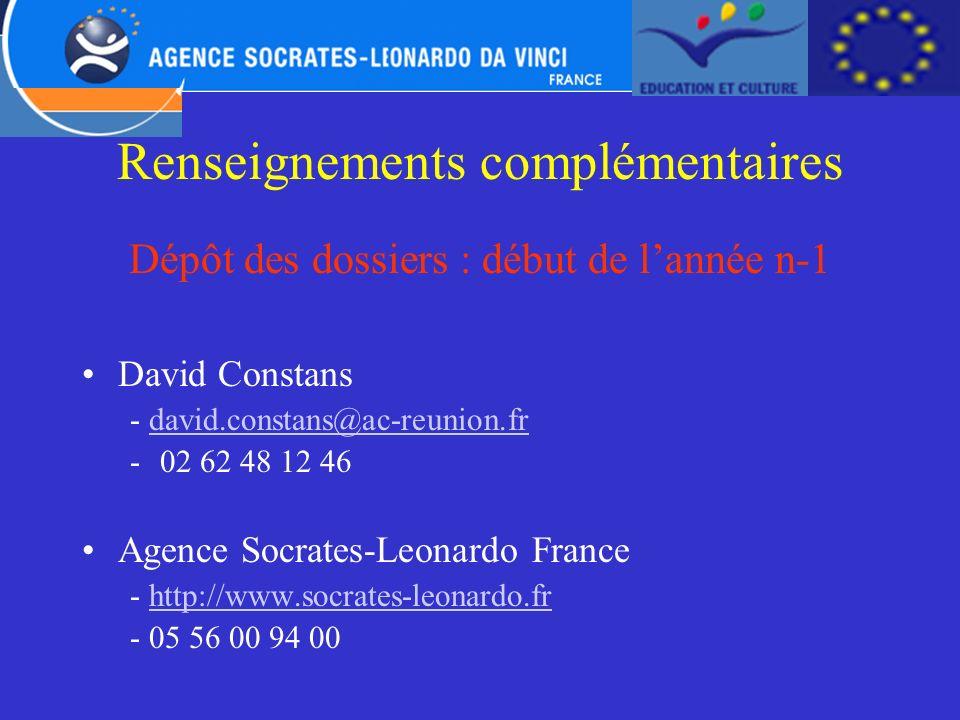 Renseignements complémentaires Dépôt des dossiers : début de lannée n-1 David Constans - david.constans@ac-reunion.frdavid.constans@ac-reunion.fr -02