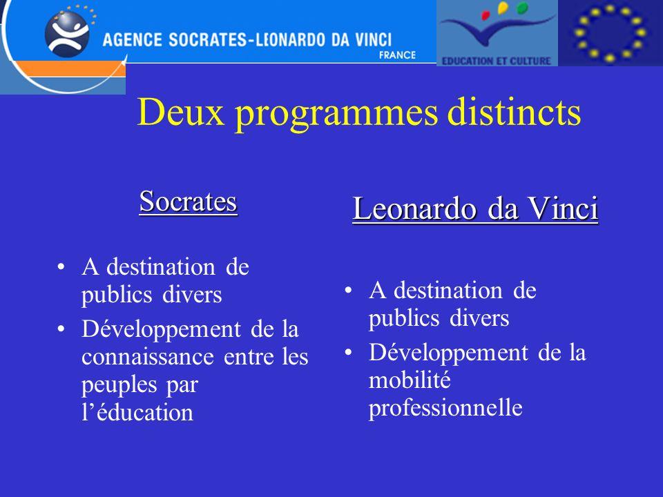 Deux programmes distincts Socrates A destination de publics divers Développement de la connaissance entre les peuples par léducation Leonardo da Vinci