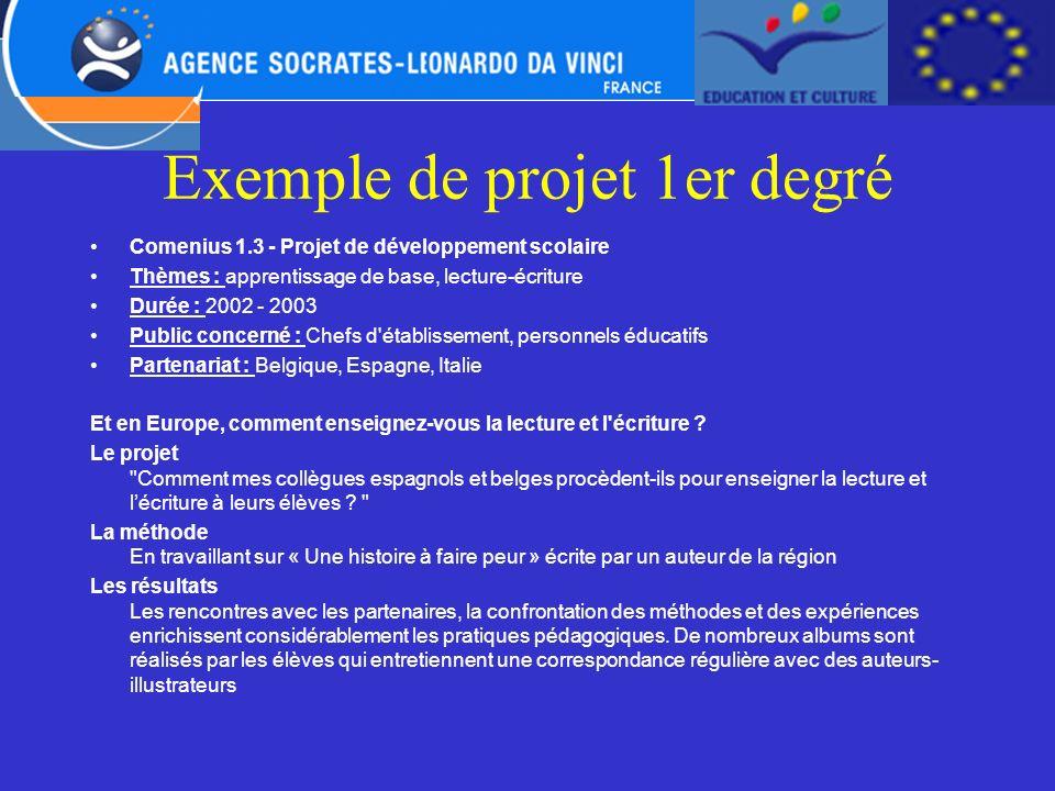 Exemple de projet 1er degré Comenius 1.3 - Projet de développement scolaire Thèmes : apprentissage de base, lecture-écriture Durée : 2002 - 2003 Publi