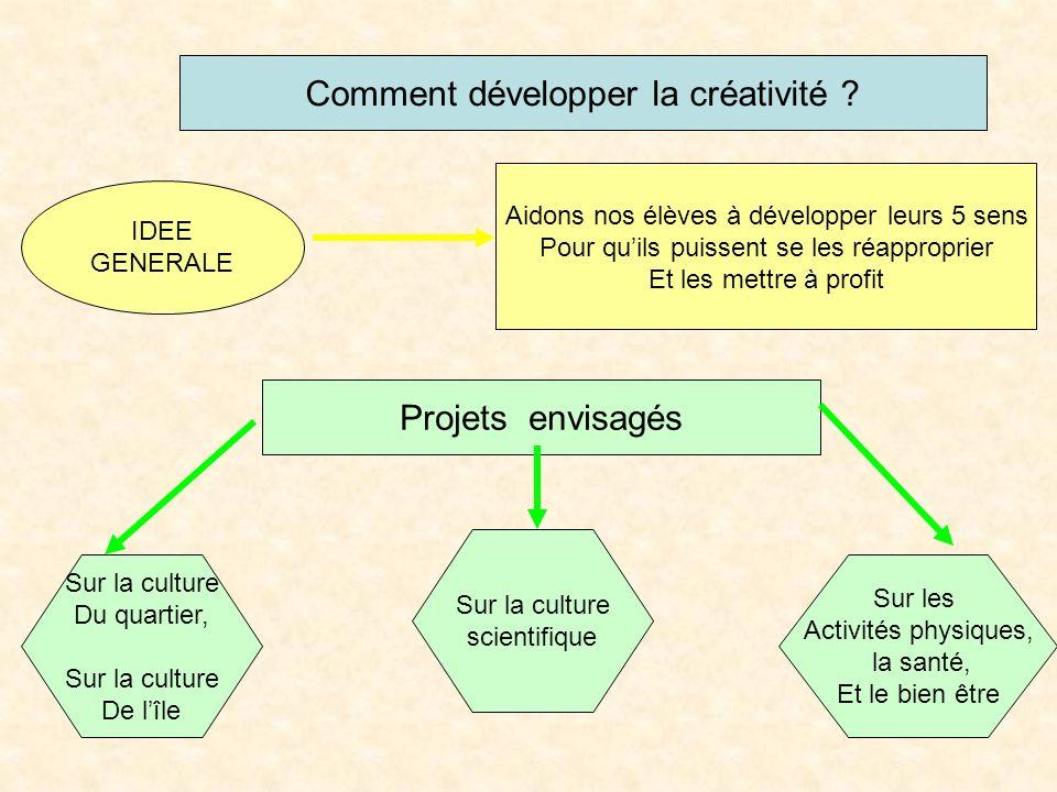 Comment développer la créativité .