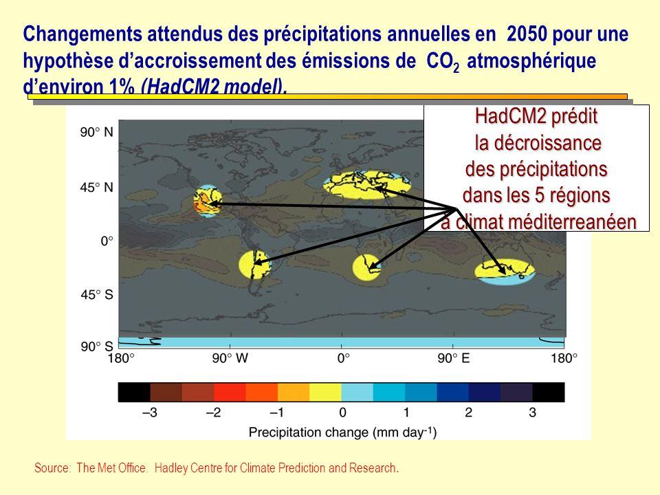 Source: The Met Office. Hadley Centre for Climate Prediction and Research. Changements attendus des précipitations annuelles en 2050 pour une hypothès