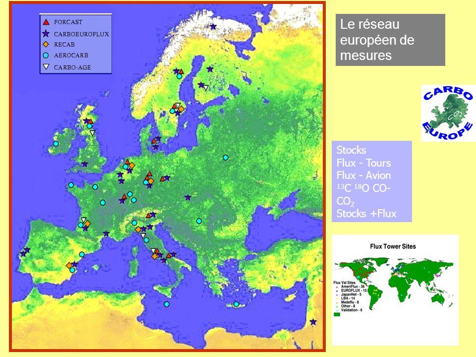 Stocks Flux - Tours Flux - Avion 13 C 18 O CO- CO 2 Stocks +Flux Le réseau européen de mesures