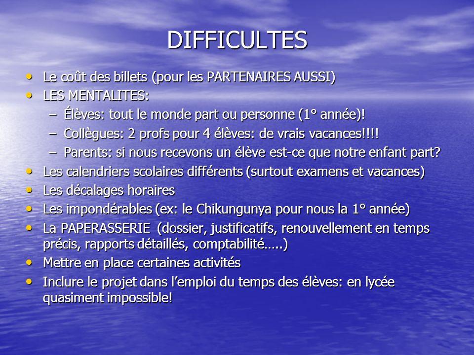DIFFICULTES (2) Le choix des élèves en cas de nombre limité pour un voyage (lettres de motivation).