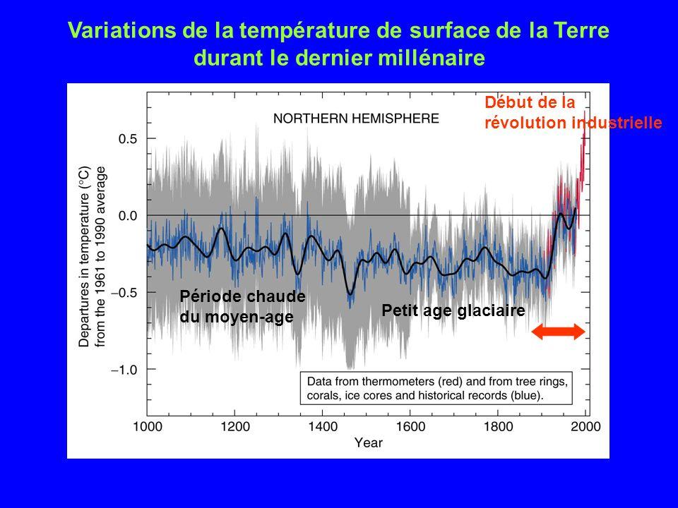 Variations de la température de surface de la Terre durant le dernier millénaire Période chaude du moyen-age Petit age glaciaire Début de la révolution industrielle