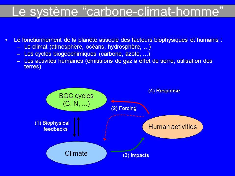 Le système carbone-climat-homme Le fonctionnement de la planéte associe des facteurs biophysiques et humains : –Le climat (atmosphère, océans, hydrosphère,...) –Les cycles biogéochimiques (carbone, azote,...) –Les activités humaines (émissions de gaz à effet de serre, utilisation des terres) BGC cycles (C, N,...) Climate (1) Biophysical feedbacks (2) Forcing Human activities (3) Impacts (4) Response