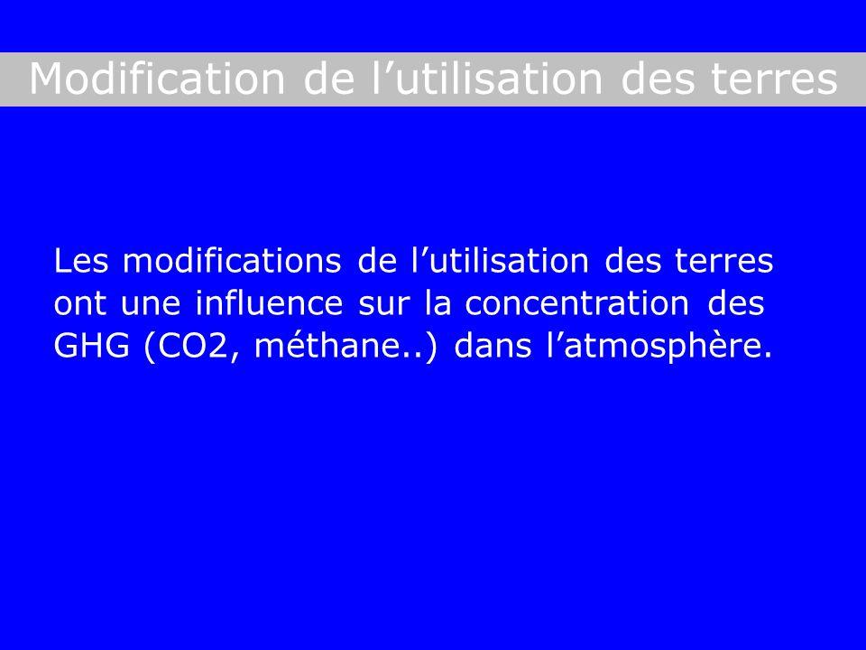 Les modifications de lutilisation des terres ont une influence sur la concentration des GHG (CO2, méthane..) dans latmosphère.