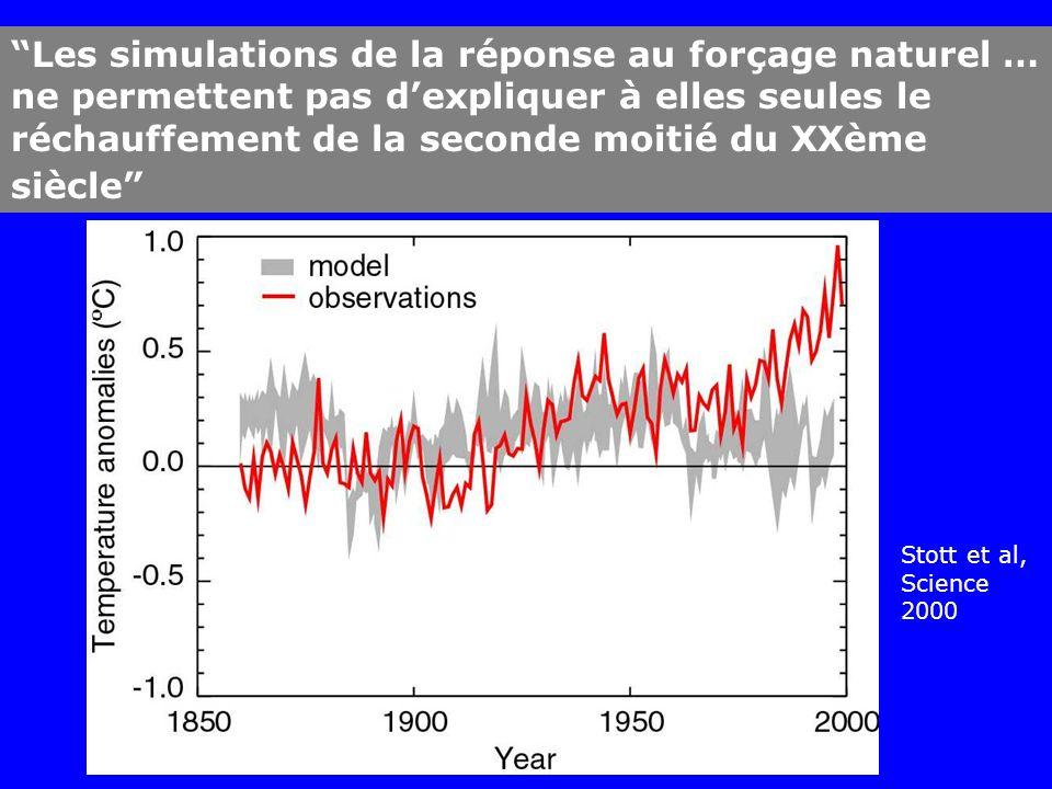 Les simulations de la réponse au forçage naturel … ne permettent pas dexpliquer à elles seules le réchauffement de la seconde moitié du XXème siècle Stott et al, Science 2000