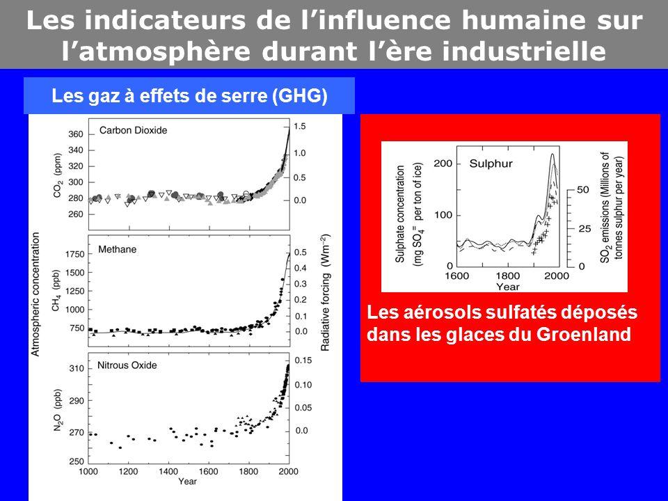 Les indicateurs de linfluence humaine sur latmosphère durant lère industrielle Les aérosols sulfatés déposés dans les glaces du Groenland Les gaz à effets de serre (GHG)