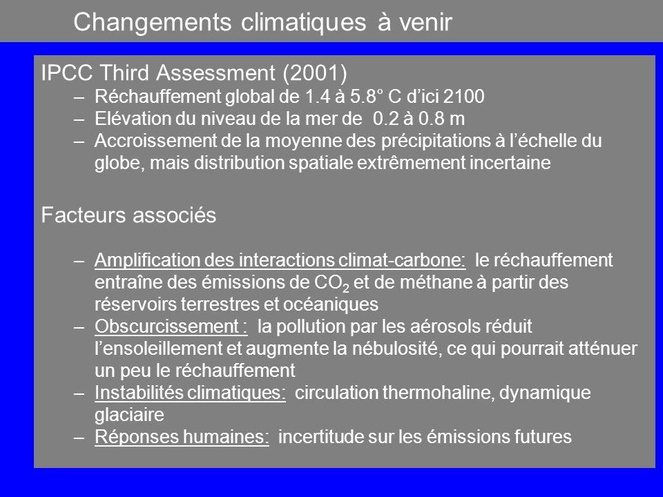 Changements climatiques à venir IPCC Third Assessment (2001) –Réchauffement global de 1.4 à 5.8° C dici 2100 –Elévation du niveau de la mer de 0.2 à 0.8 m –Accroissement de la moyenne des précipitations à léchelle du globe, mais distribution spatiale extrêmement incertaine Facteurs associés –Amplification des interactions climat-carbone: le réchauffement entraîne des émissions de CO 2 et de méthane à partir des réservoirs terrestres et océaniques –Obscurcissement : la pollution par les aérosols réduit lensoleillement et augmente la nébulosité, ce qui pourrait atténuer un peu le réchauffement –Instabilités climatiques: circulation thermohaline, dynamique glaciaire –Réponses humaines: incertitude sur les émissions futures
