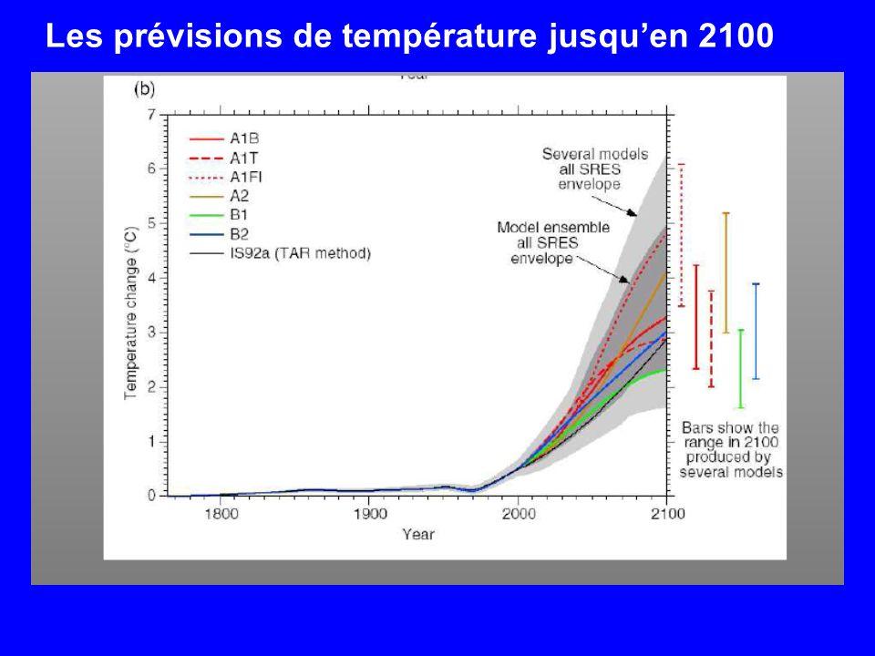 Les prévisions de température jusquen 2100
