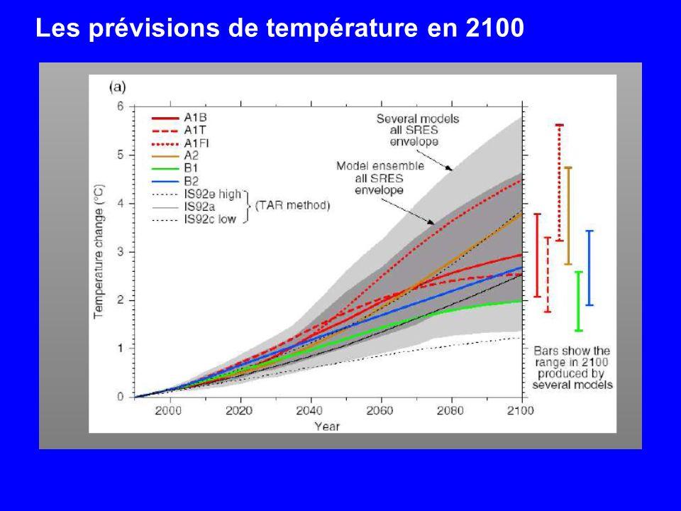 Les prévisions de température en 2100