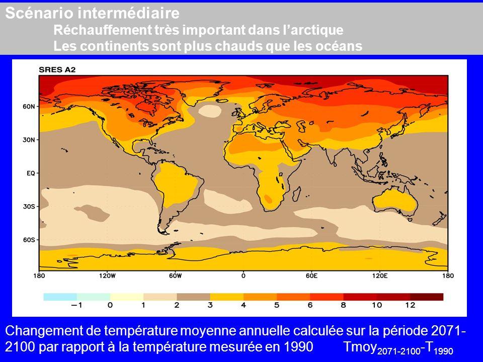 Scénario intermédiaire Réchauffement très important dans larctique Les continents sont plus chauds que les océans Changement de température moyenne annuelle calculée sur la période 2071- 2100 par rapport à la température mesurée en 1990 Tmoy 2071-2100 -T 1990