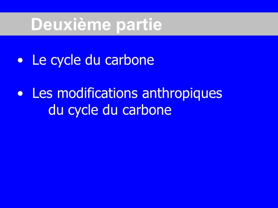 Le cycle du carbone Les modifications anthropiques du cycle du carbone Deuxième partie