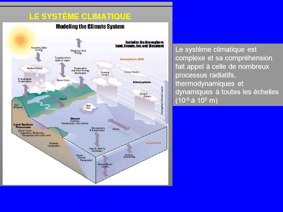 Le système climatique est complexe et sa compréhension fait appel à celle de nombreux processus radiatifs, thermodynamiques et dynamiques à toutes les échelles (10 -6 à 10 8 m)