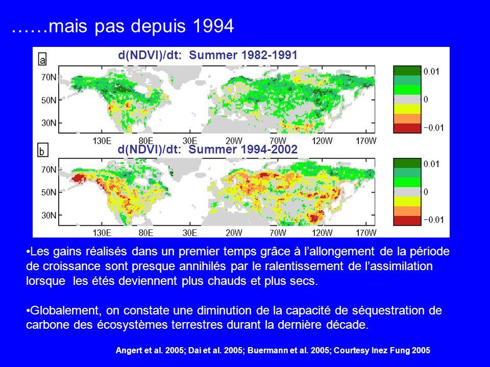 ……mais pas depuis 1994 Angert et al.2005; Dai et al.