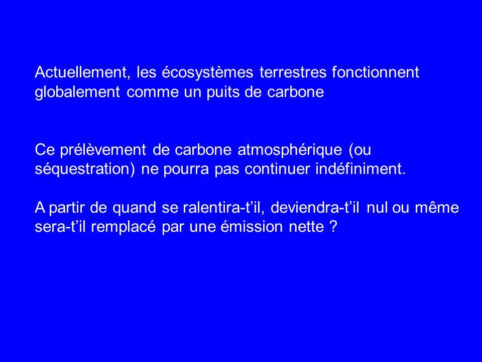 Actuellement, les écosystèmes terrestres fonctionnent globalement comme un puits de carbone Ce prélèvement de carbone atmosphérique (ou séquestration) ne pourra pas continuer indéfiniment.
