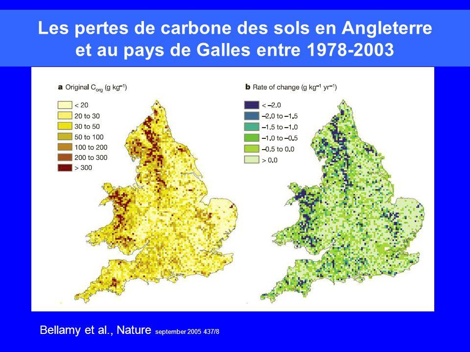 Les pertes de carbone des sols en Angleterre et au pays de Galles entre 1978-2003 Bellamy et al., Nature september 2005 437/8