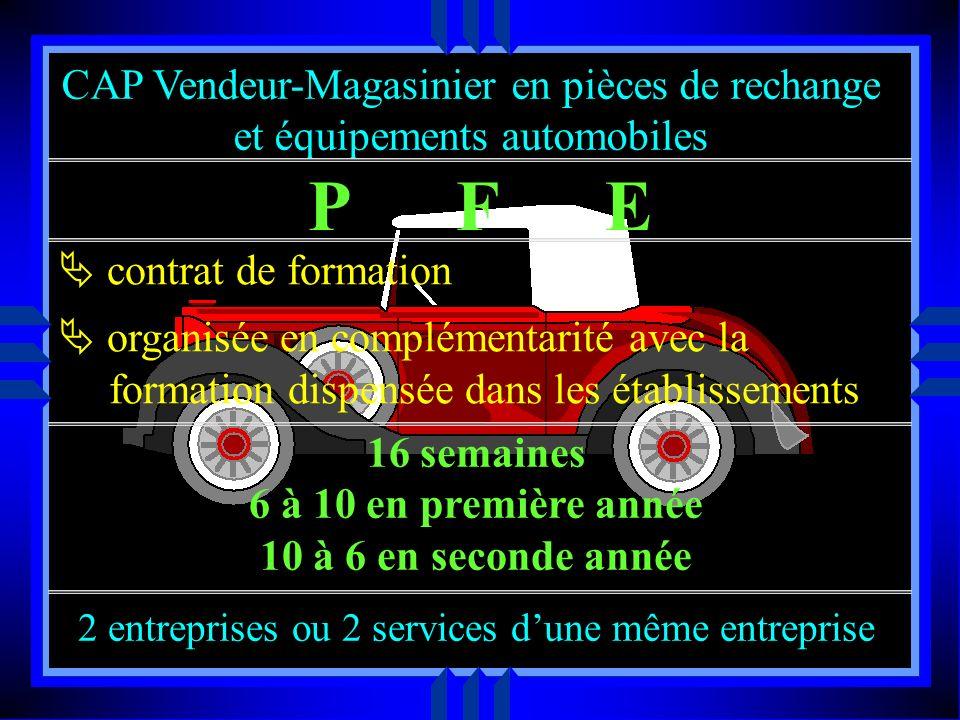 CAP Vendeur-Magasinier en pièces de rechange et équipements automobiles P F E contrat de formation organisée en complémentarité avec la formation dispensée dans les établissements 16 semaines 6 à 10 en première année 10 à 6 en seconde année 2 entreprises ou 2 services dune même entreprise