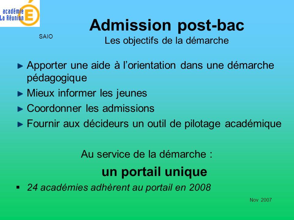 Admission post-bac www.admission-postbac.fr SAIO Nov 2007