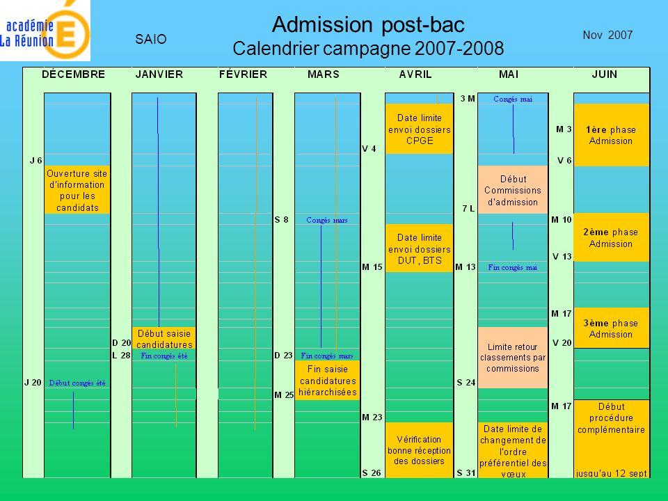 Admission post-bac Calendrier campagne 2007-2008 SAIO Nov 2007