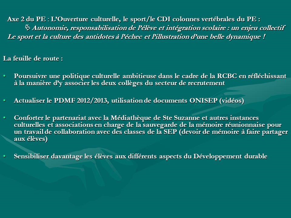 Axe 2 du PE : LOuverture culturelle, le sport/le CDI colonnes vertébrales du PE : Autonomie, responsabilisation de lélève et intégration scolaire : un