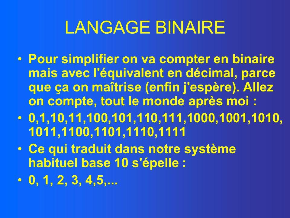 LANGAGE BINAIRE 0 en binaire c est 0x2p0 = 0 1 en binaire c est 1x2p0 = 1x1= 1 10 en binaire c est 0x2p0 + 1x2p1= 0+2=2 11 en binaire c est 1x2p0 + 1x2p1= 1+2=3 100 en binaire c est 0x2p0 + 0x2p1 + 1x2p2= 0+0+4=4 Ainsi à partir de maintenant il faut faire attention à ce qu on dit (ou écrit) on dira 100 en base 10, ca fait CENT et 100 en base 2 (ça fait 4...en base 10)