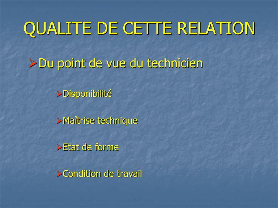 QUALITE DE CETTE RELATION Du point de vue du technicien Du point de vue du technicien Disponibilité Disponibilité Maîtrise technique Maîtrise technique Etat de forme Etat de forme Condition de travail Condition de travail
