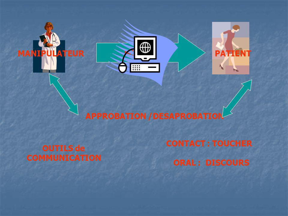 MANIPULATEURPATIENT MESSAGE APPROBATION /DESAPROBATION OUTILS de COMMUNICATION ORAL : DISCOURS CONTACT : TOUCHER