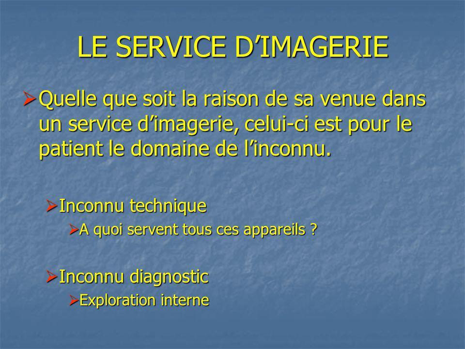 LE SERVICE DIMAGERIE Quelle que soit la raison de sa venue dans un service dimagerie, celui-ci est pour le patient le domaine de linconnu.