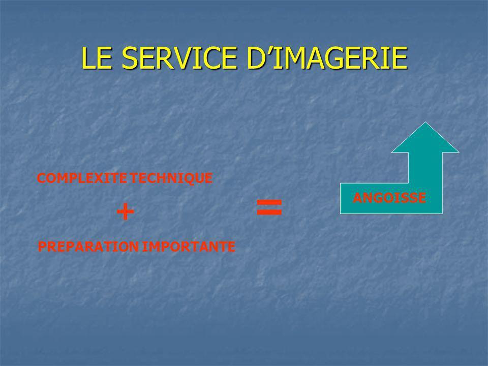 LE SERVICE DIMAGERIE COMPLEXITE TECHNIQUE + PREPARATION IMPORTANTE = ANGOISSE