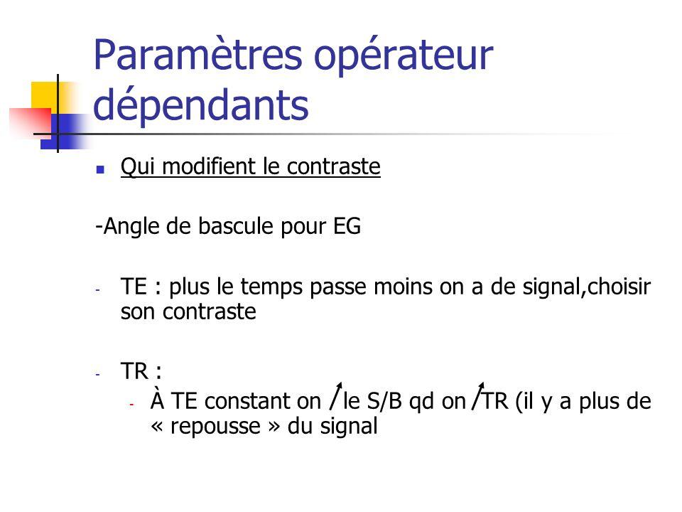 Paramètres opérateur dépendants Qui modifient le contraste -Angle de bascule pour EG - TE : plus le temps passe moins on a de signal,choisir son contr