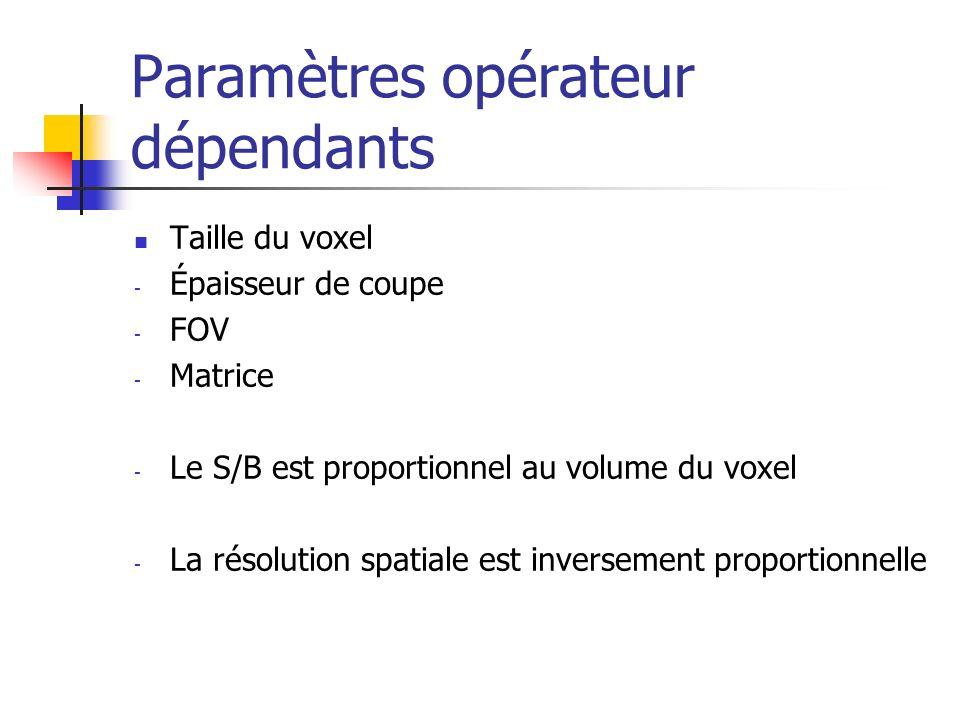Paramètres opérateur dépendants Taille du voxel - Épaisseur de coupe - FOV - Matrice - Le S/B est proportionnel au volume du voxel - La résolution spa