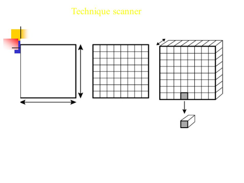 Technique scanner Champ de vue Pixel Voxel
