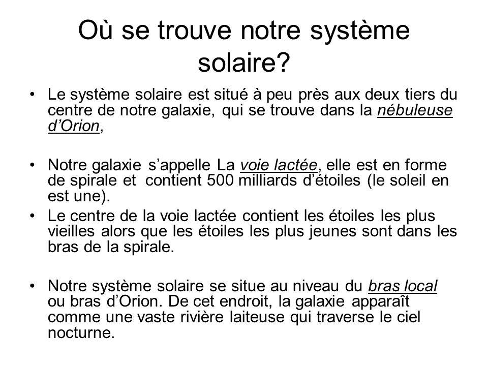Où se trouve notre système solaire? Le système solaire est situé à peu près aux deux tiers du centre de notre galaxie, qui se trouve dans la nébuleuse