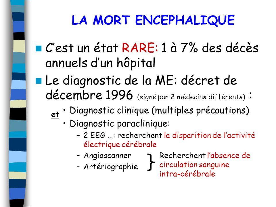 Cest un état RARE: 1 à 7% des décès annuels dun hôpital Le diagnostic de la ME: décret de décembre 1996 (signé par 2 médecins différents) : Diagnostic