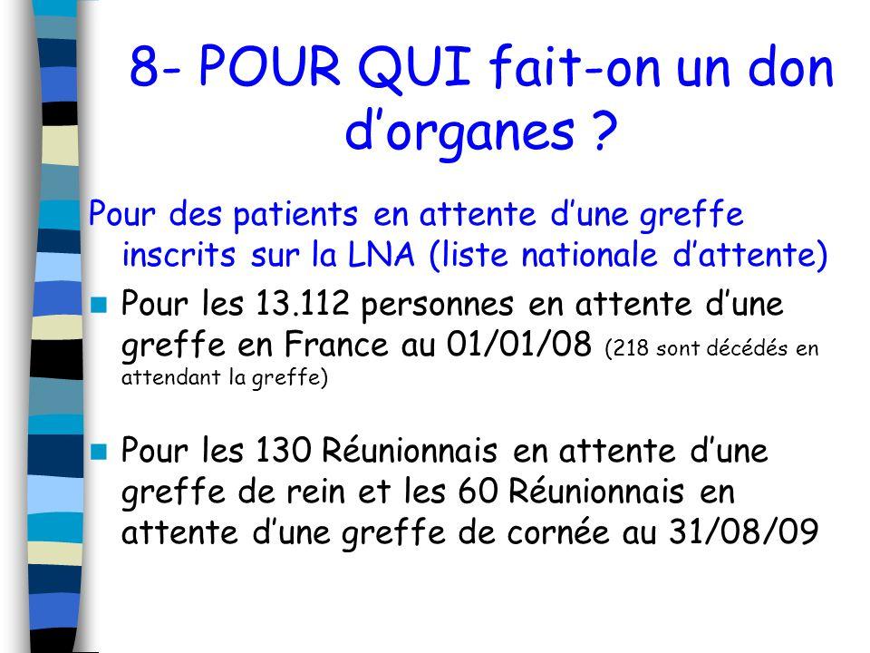 8- POUR QUI fait-on un don dorganes ? Pour des patients en attente dune greffe inscrits sur la LNA (liste nationale dattente) Pour les 13.112 personne